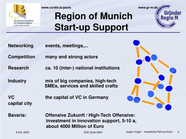 Region of Munich  Start-up Support