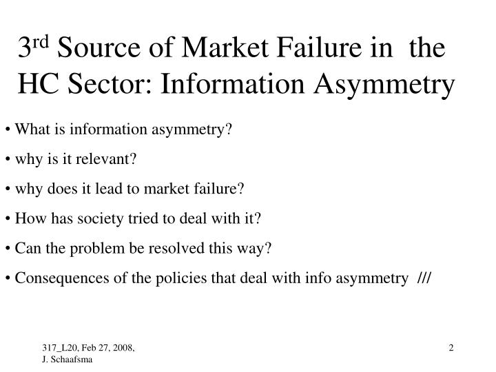 3 rd source of market failure in the hc sector information asymmetry
