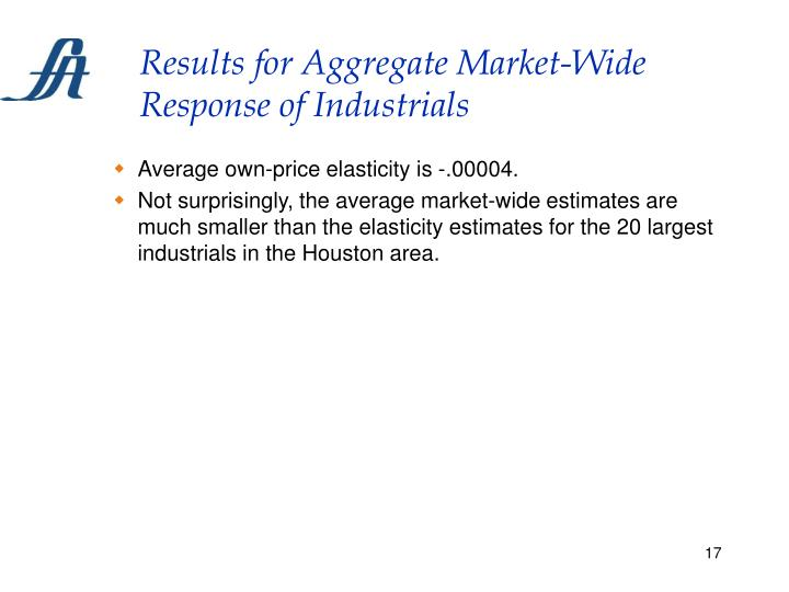 Results for Aggregate Market-Wide Response of Industrials