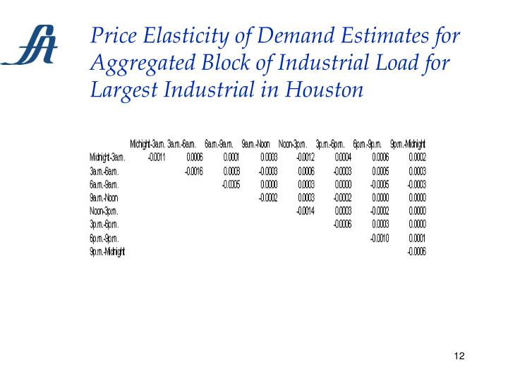 Price Elasticity of Demand Estimates for Aggregated Block of Industrial Load for Largest Industrial in Houston