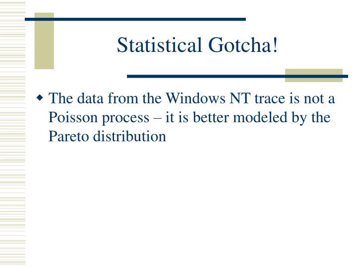 Statistical Gotcha!