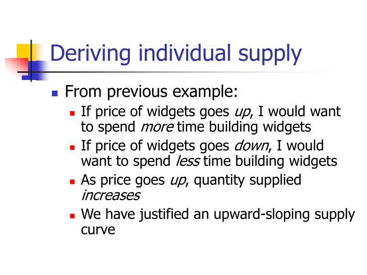 Deriving individual supply