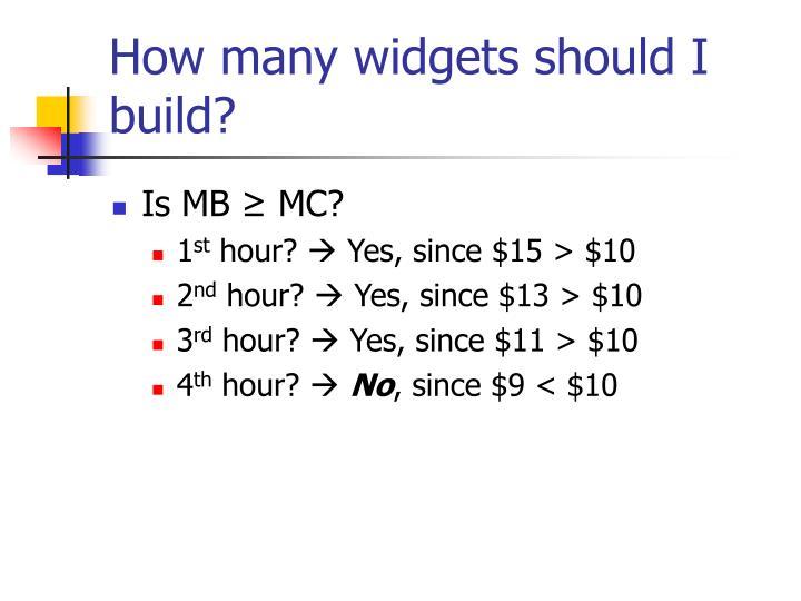 How many widgets should I build?