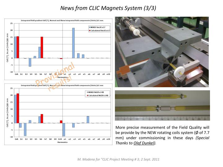 News from CLIC Magnets System (3/3)