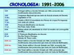 cronologia 1991 2006