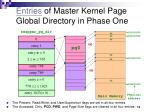 entries of master kernel page global directory in phase one