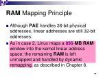 ram mapping principle