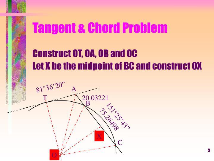 Tangent chord problem1