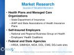 market research sources of valuable information