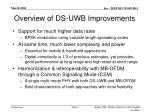 overview of ds uwb improvements
