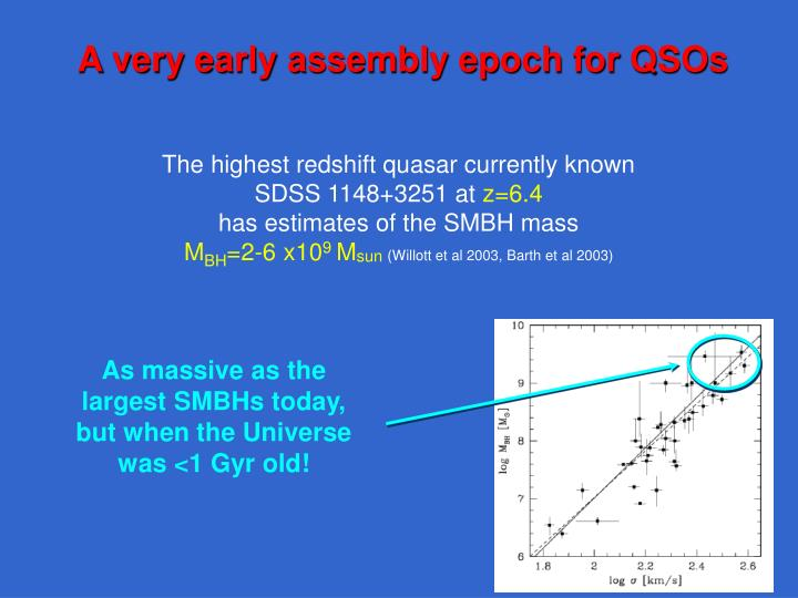A very early assembly epoch for QSOs