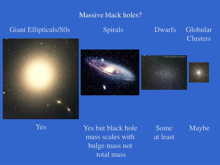 Massive black holes?
