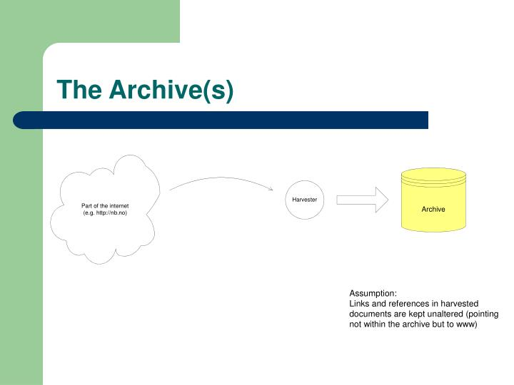 The Archive(s)