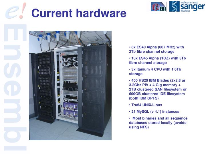 Current hardware