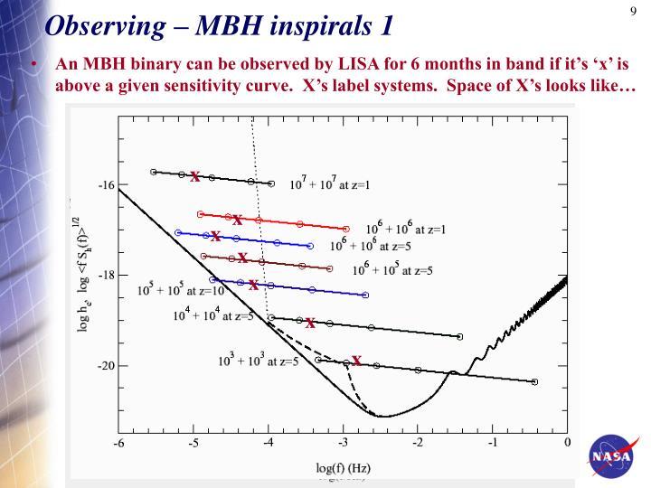 Observing – MBH inspirals 1