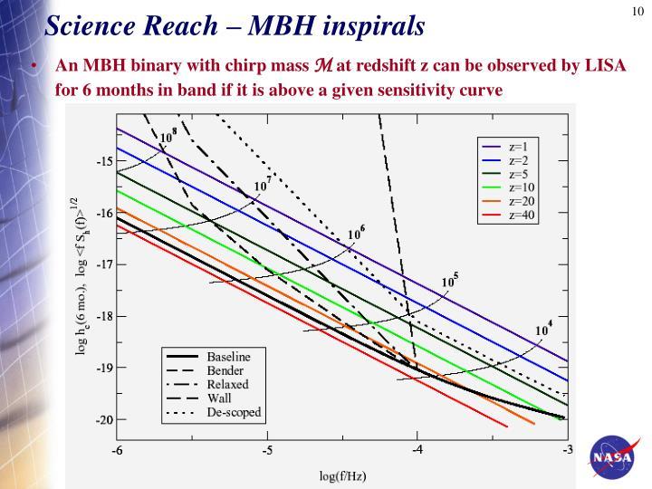 Science Reach – MBH inspirals