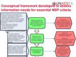 conceptual framework developed to assess information needs for essential nsp criteria
