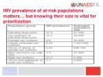 hiv prevalence of at risk populations matters but knowing their size is vital for prioritization