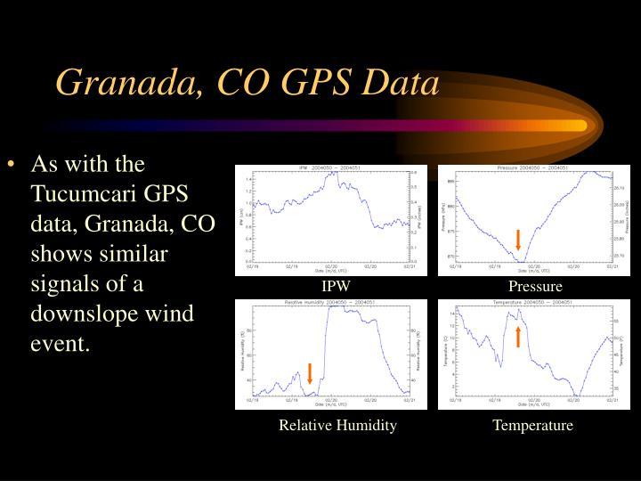 Granada, CO GPS Data