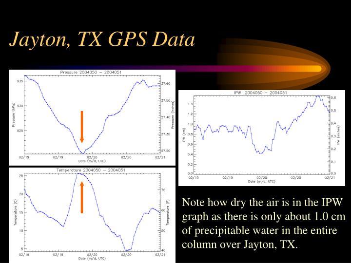 Jayton, TX GPS Data