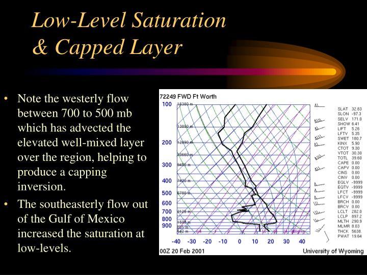 Low-Level Saturation