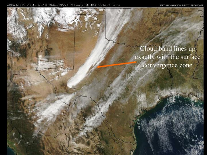 Cloud band lines up