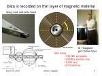 data is recorded on thin layer of magnetic material
