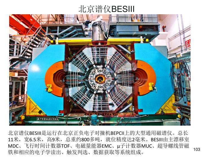 北京谱仪BESIII