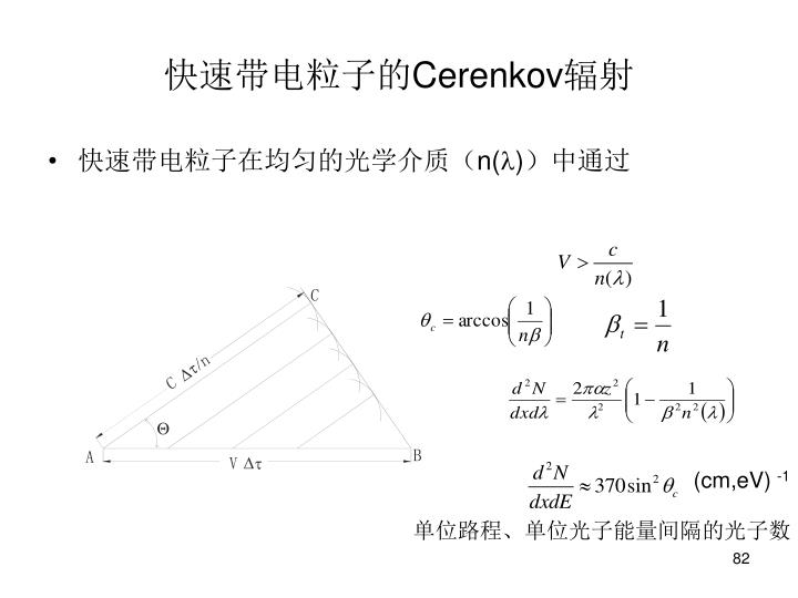 快速带电粒子的Cerenkov辐射