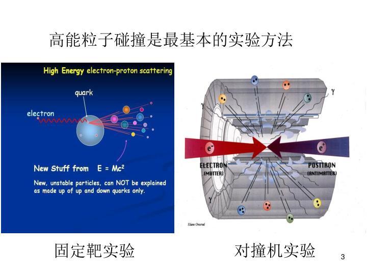 高能粒子碰撞是最基本的实验方法