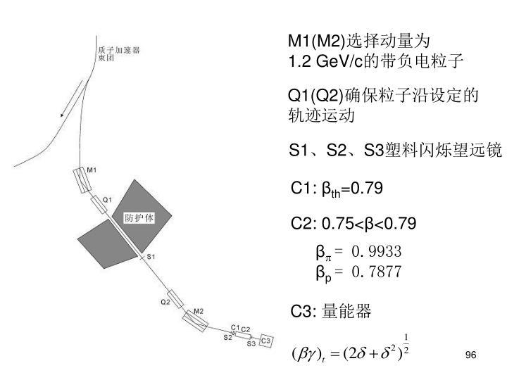 M1(M2)