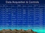 data acquisition controls