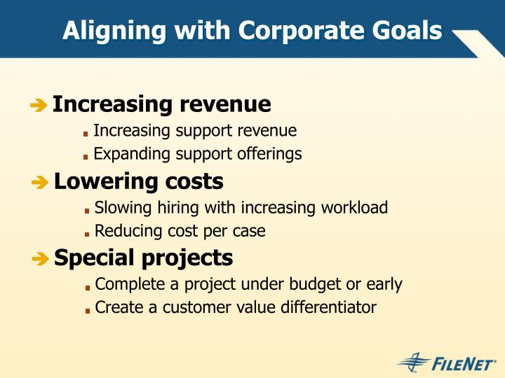 Aligning with Corporate Goals