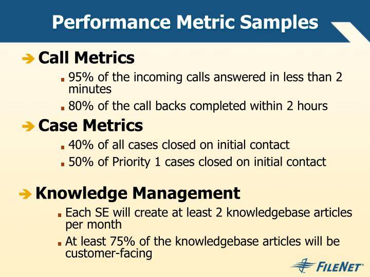 Performance Metric Samples