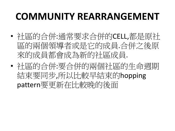 COMMUNITY REARRANGEMENT