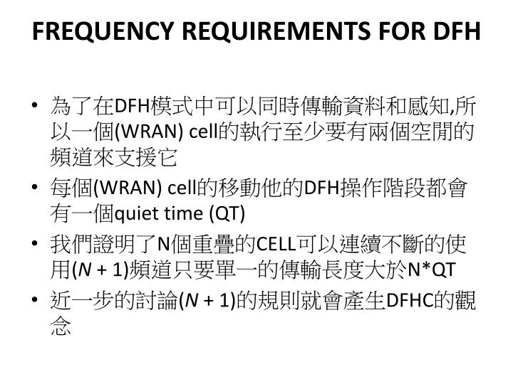 FREQUENCY REQUIREMENTS FOR DFH