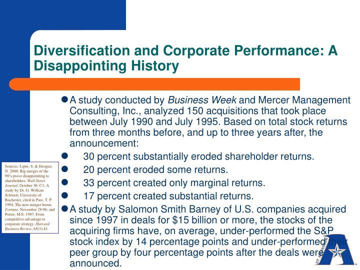 Diversification and Corporate Performance: A Disappointing History