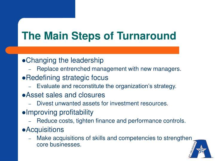 The Main Steps of Turnaround