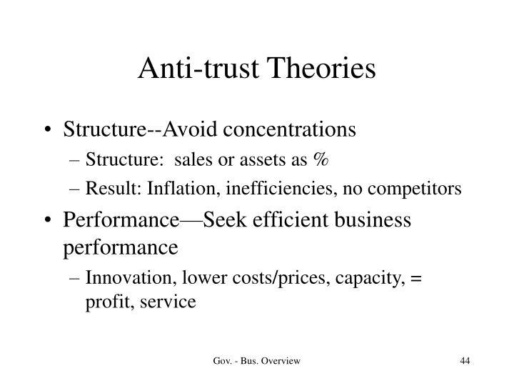 Anti-trust Theories