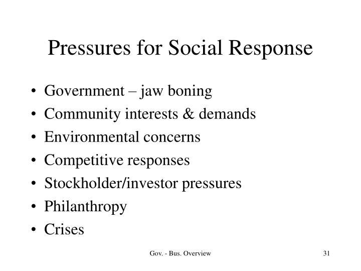 Pressures for Social Response