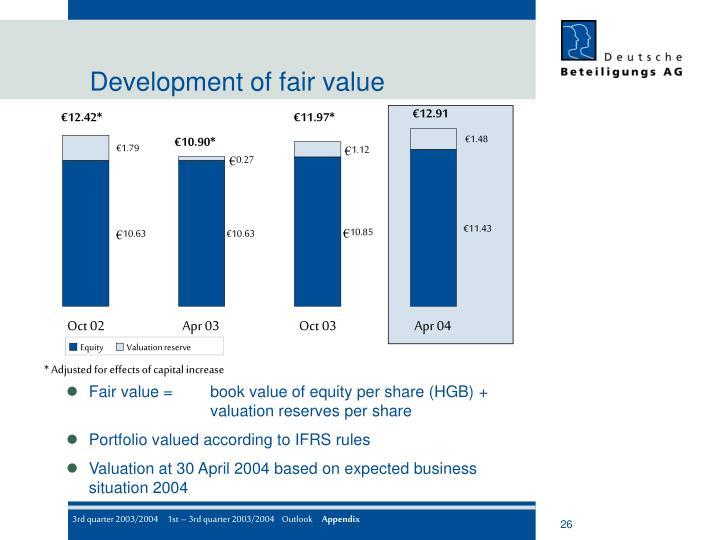 Development of fair value