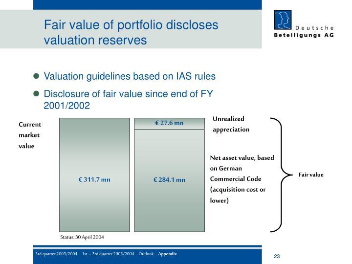 Fair value of portfolio discloses valuation reserves