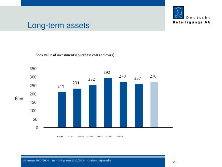 Long-term assets