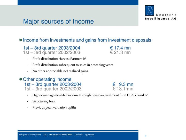 Major sources of Income