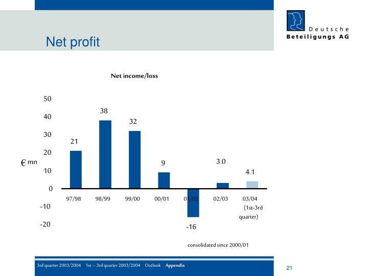 Net income/loss