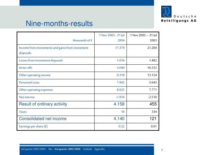 Nine-months-results