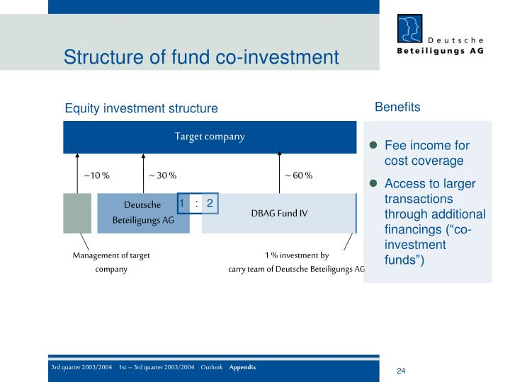 Structure of fund co-investment