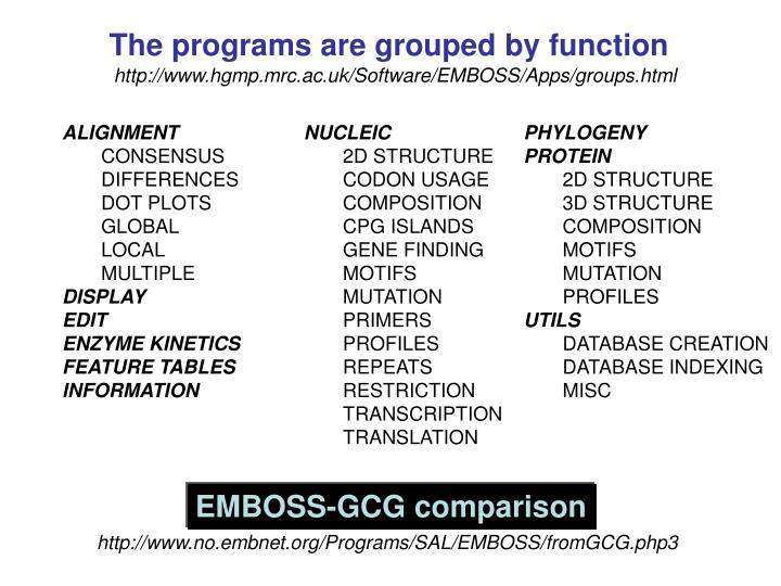 The programs are grouped by function