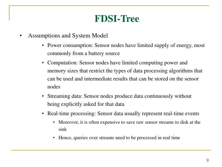 FDSI-Tree
