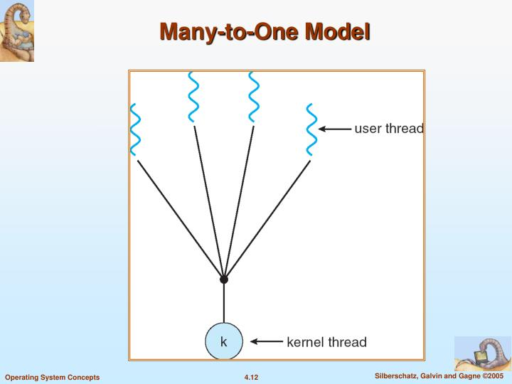 Many-to-One Model